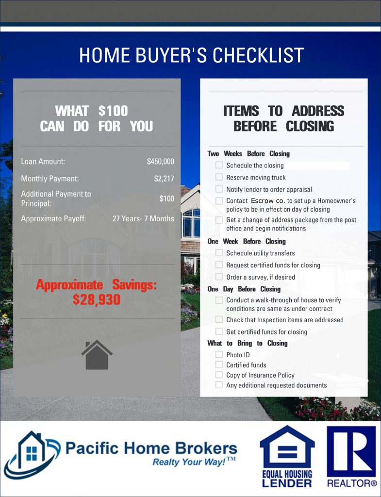 Mike author at 1 client centered brokerage true100 commission along with performing your final walk through to ensure the home is in satisfactory condition you will need to make sure the escrow company has all the sciox Choice Image